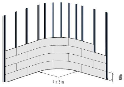 Solutions pour bardage support d'enduit - Aquapanel® Outdoor - Solutions plaque de ciment